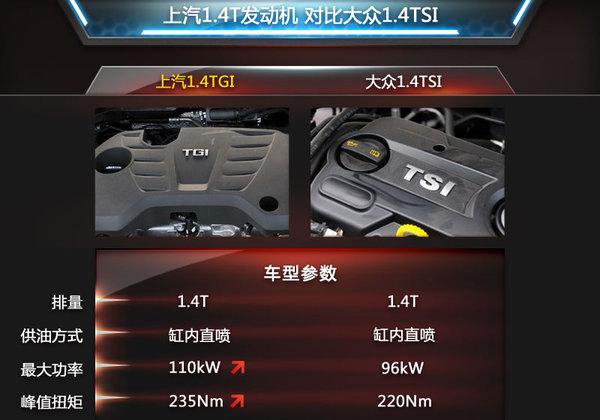 mg新轿跑车 搭载通用1.4t引擎7速双离合
