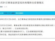 3月31日Manbetx苹果版下载省新型冠状病毒肺炎疫情情况