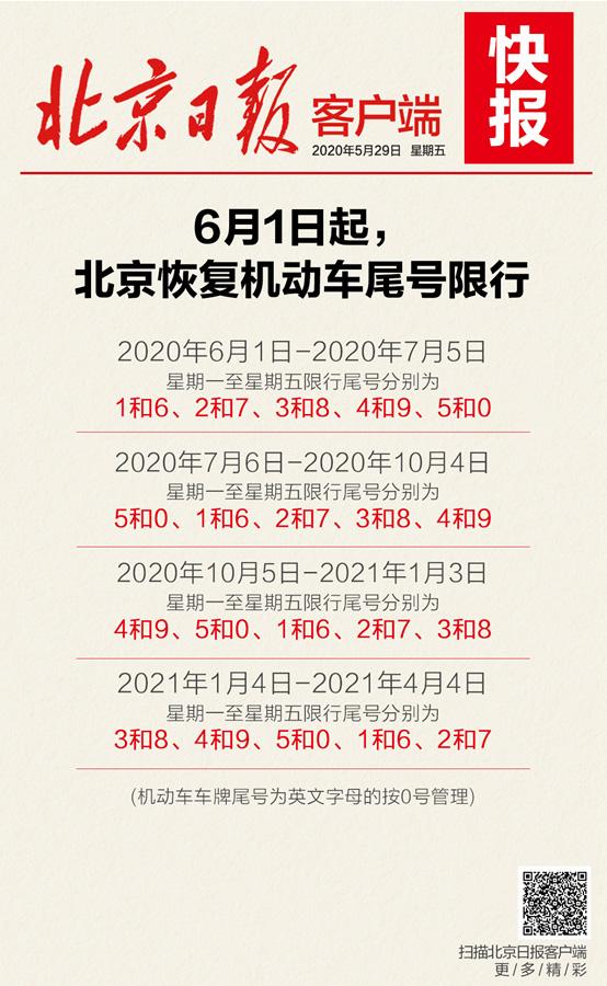 6月1日起,北京恢复机动车尾号限行措施