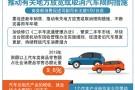 商务部:推动有关地方放宽或取消汽车限购措施