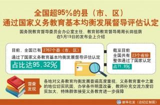 全国超95%的县(市、区)通过国家义务教育基本均衡发展督导评估认定