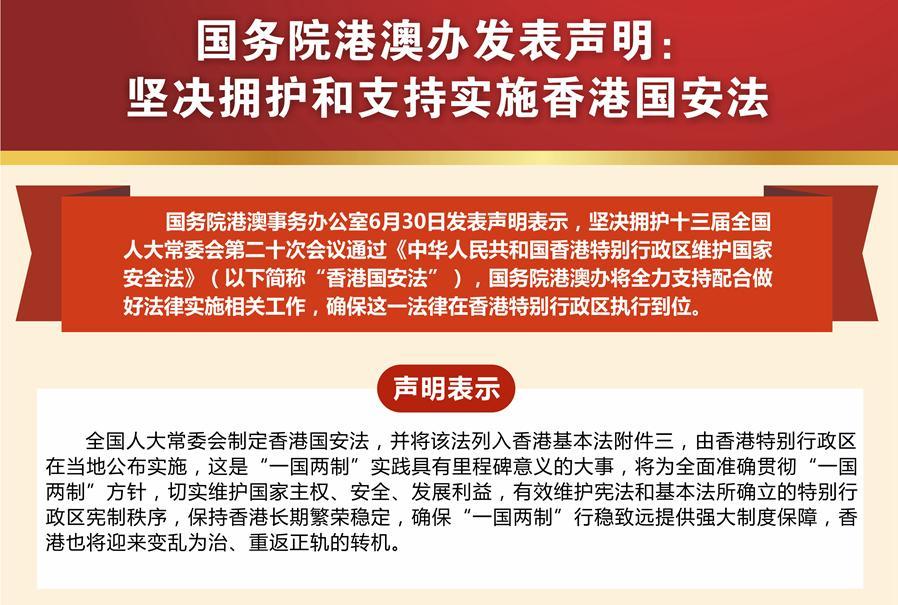 国务院港澳办发表声明:坚决拥护和支持实施香港国安法