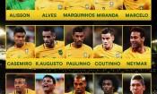 这是啥操作?巴西主帅提前四个月公布世界杯首发!